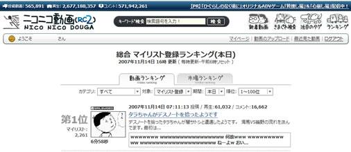 ニコニコ動画(RC2) - ランキング