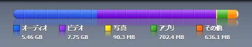 iPod touchの中身