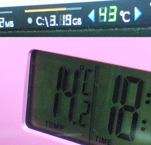 ハードディスクの温度と室温の比較