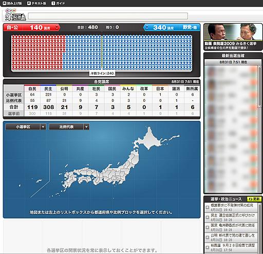 NHK 2009 衆院選