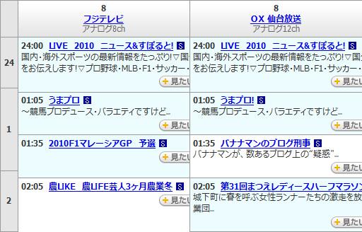 仙台放送、2010年F1グランプリ ...