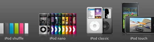 iPod ラインアップ