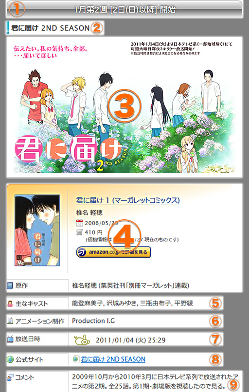 2011年1月開始予定のアニメ