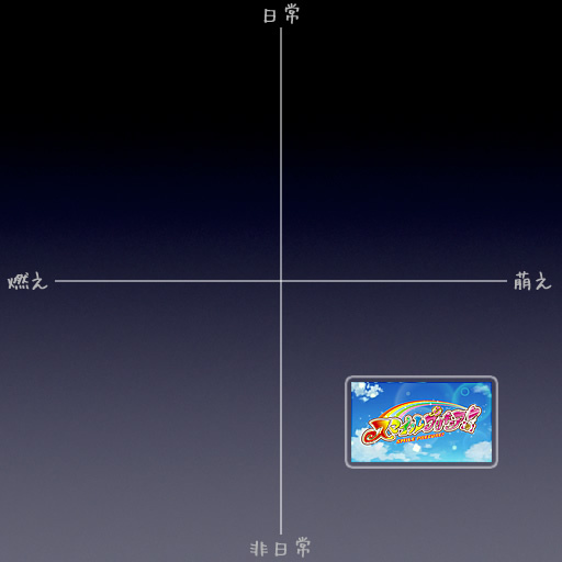 2012Q1アニメ