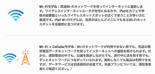 Wi-Fi+Cellularモデル