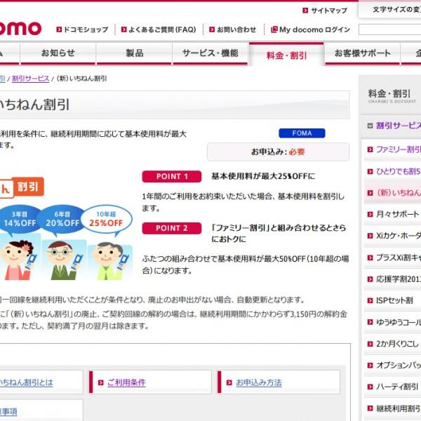 NTTドコモを契約してから10年が経過、「ひとりでも割50」から「(新)いちねん割引」へ自動変更されました
