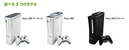 Xbox line up