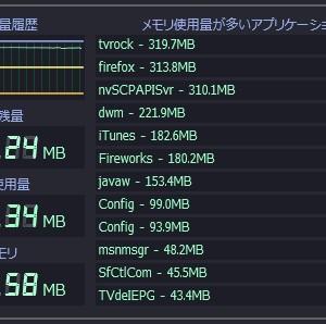 メモリを大量に消費する「nvSCPAPISvr.exe」の正体はNVIDIAドライバ付属の「ステレオスコピック 3D」