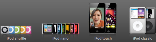 iPod Family