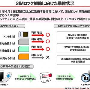ドコモ、2011年4月1日以降発売の全機種にSIMロック解除機能を搭載へ