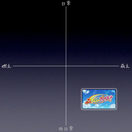 2012年1月開始アニメ絞り込み完了